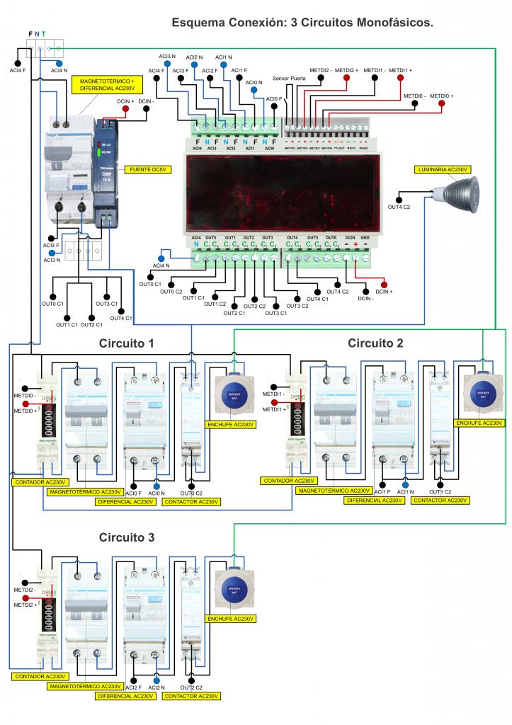 22 Conexionado de cuadro eléctrico con centralita