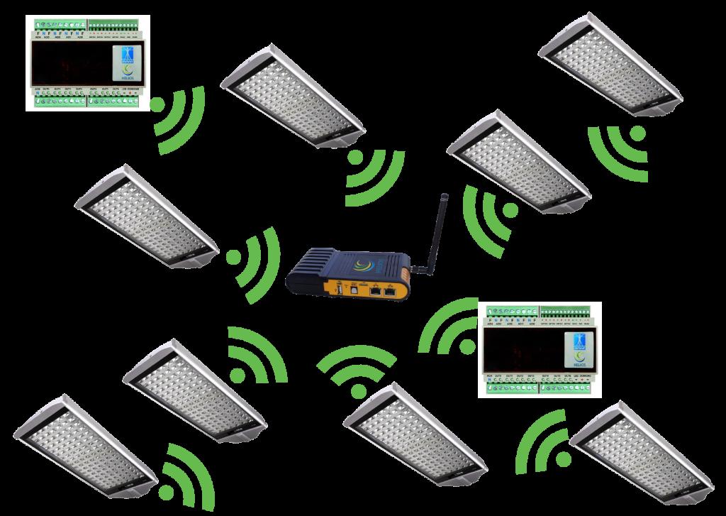 24 Transferencia de datos hacia el servidor de aplicación a través de comunicaciones radio
