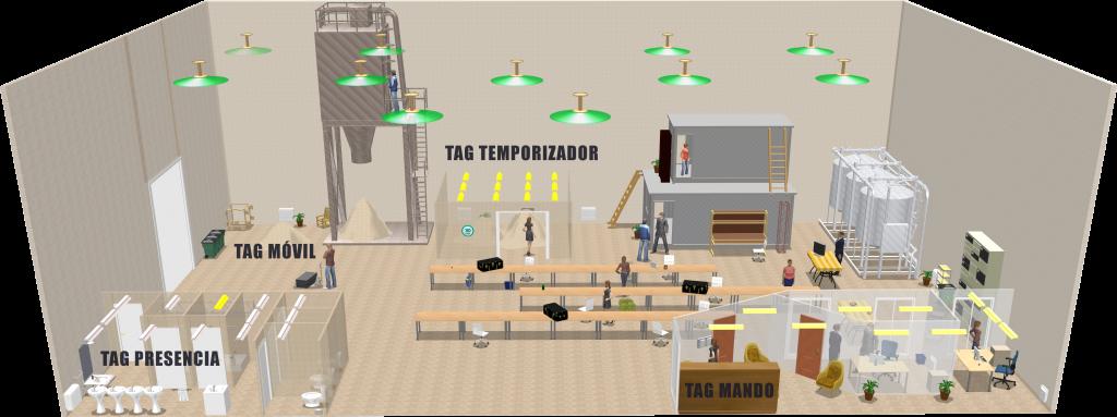 32 Ejemplo de instalación en naves industriales